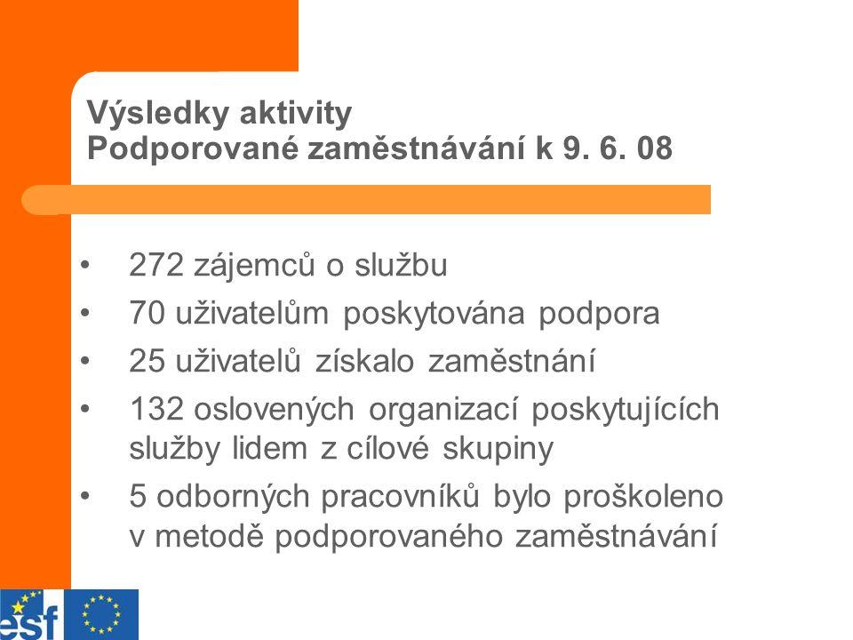 Výsledky aktivity Podporované zaměstnávání k 9. 6.