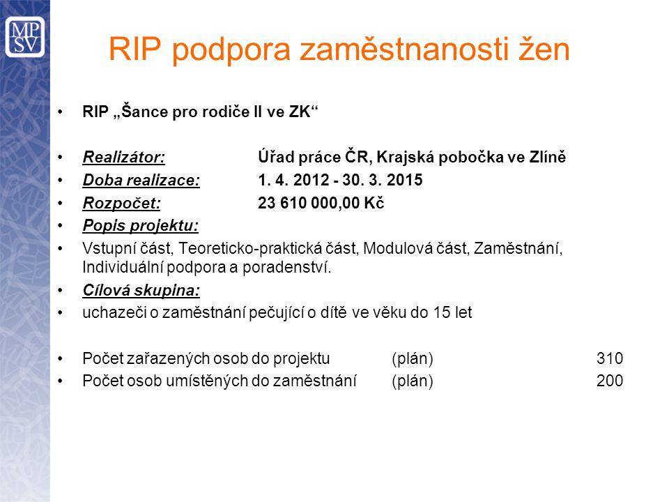 """RIP podpora zaměstnanosti žen RIP """"Šance pro rodiče II ve ZK"""" Realizátor: Úřad práce ČR, Krajská pobočka ve Zlíně Doba realizace: 1. 4. 2012 - 30. 3."""