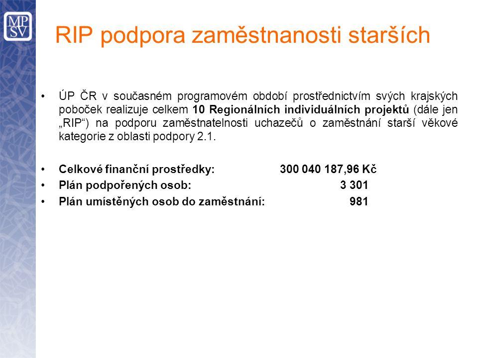 RIP podpora zaměstnanosti starších ÚP ČR v současném programovém období prostřednictvím svých krajských poboček realizuje celkem 10 Regionálních indiv