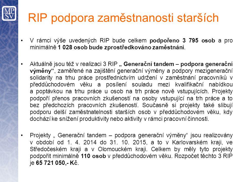 RIP podpora zaměstnanosti starších V rámci výše uvedených RIP bude celkem podpořeno 3 795 osob a pro minimálně 1 028 osob bude zprostředkováno zaměstn