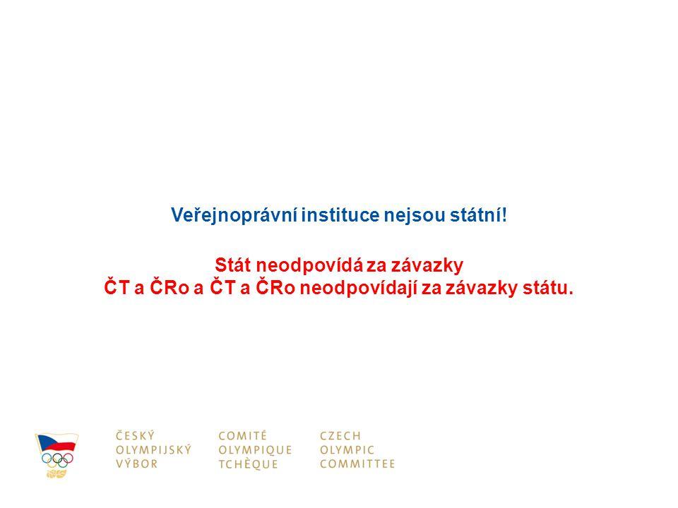 Veřejnoprávní instituce nejsou státní! Stát neodpovídá za závazky ČT a ČRo a ČT a ČRo neodpovídají za závazky státu.