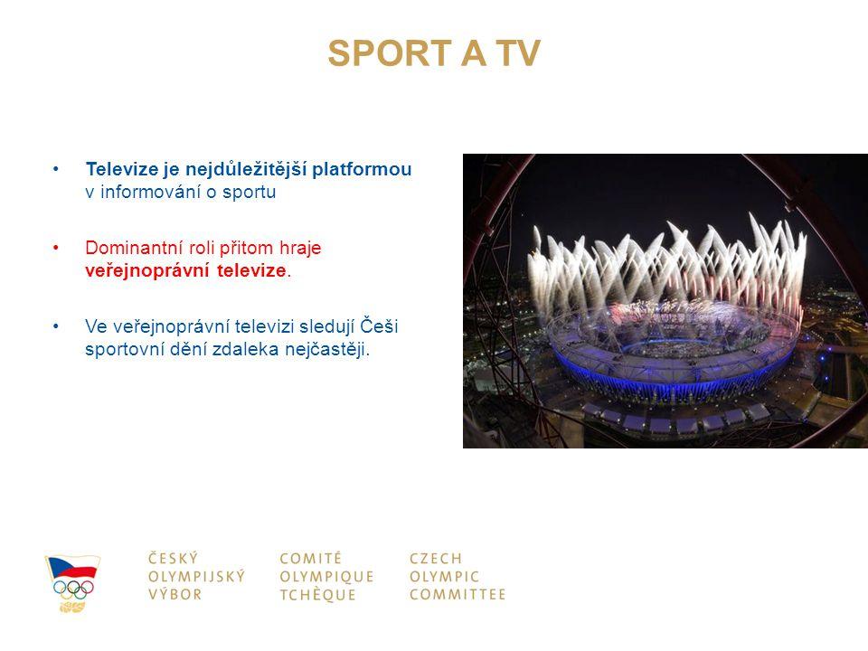 SPORT A TV Televize je nejdůležitější platformou v informování o sportu Dominantní roli přitom hraje veřejnoprávní televize. Ve veřejnoprávní televizi