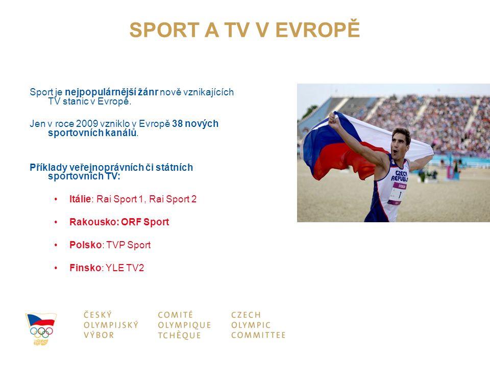 SPORT A TV V EVROPĚ Sport je nejpopulárnější žánr nově vznikajících TV stanic v Evropě. Jen v roce 2009 vzniklo v Evropě 38 nových sportovních kanálů.