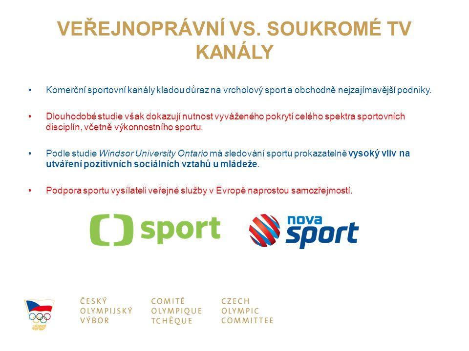 VEŘEJNOPRÁVNÍ VS. SOUKROMÉ TV KANÁLY Komerční sportovní kanály kladou důraz na vrcholový sport a obchodně nejzajímavější podniky. Dlouhodobé studie vš
