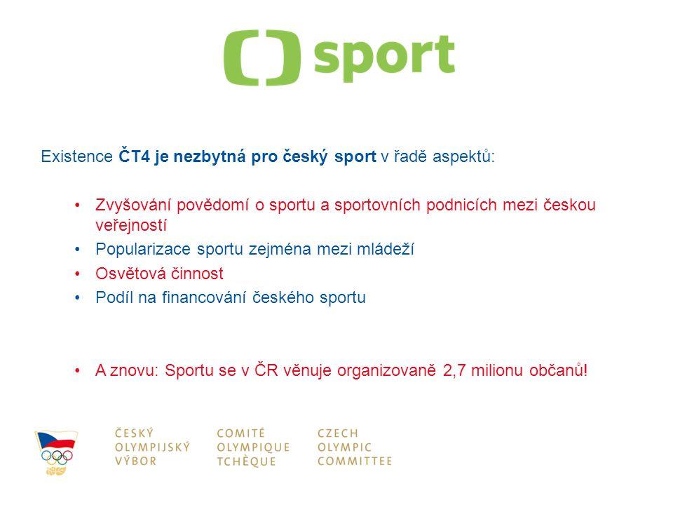 Existence ČT4 je nezbytná pro český sport v řadě aspektů: Zvyšování povědomí o sportu a sportovních podnicích mezi českou veřejností Popularizace spor