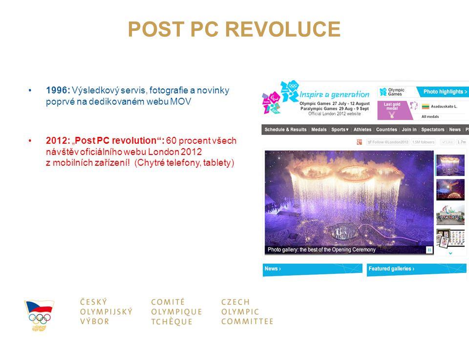 """POST PC REVOLUCE 1996: Výsledkový servis, fotografie a novinky poprvé na dedikovaném webu MOV 2012: """"Post PC revolution"""": 60 procent všech návštěv ofi"""