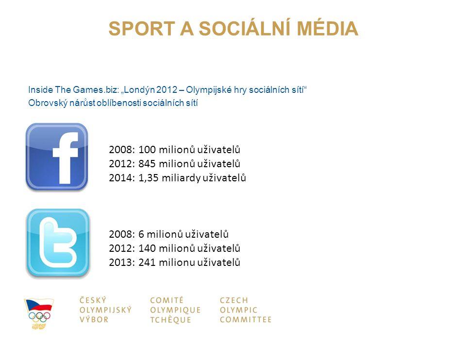 """SPORT A SOCIÁLNÍ MÉDIA Inside The Games.biz: """"Londýn 2012 – Olympijské hry sociálních sítí"""" Obrovský nárůst oblíbenosti sociálních sítí 2008: 6 milion"""