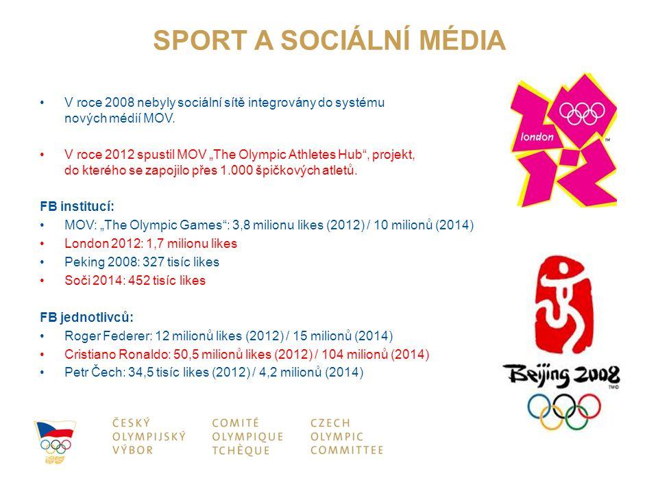 """SPORT A SOCIÁLNÍ MÉDIA V roce 2008 nebyly sociální sítě integrovány do systému nových médií MOV. V roce 2012 spustil MOV """"The Olympic Athletes Hub"""", p"""