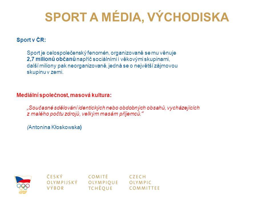 SHRNUTÍ Sport a média ve vzájemném vztahu Silná ekonomická provázanost Sportovní novináři se sdružují v profesních organizacích V médiích sleduje sport většina populace, převažuje TV.