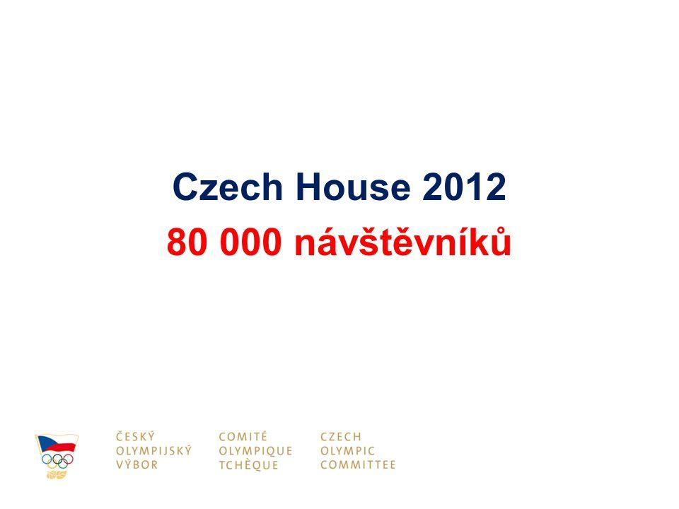 Czech House 2012 80 000 návštěvníků