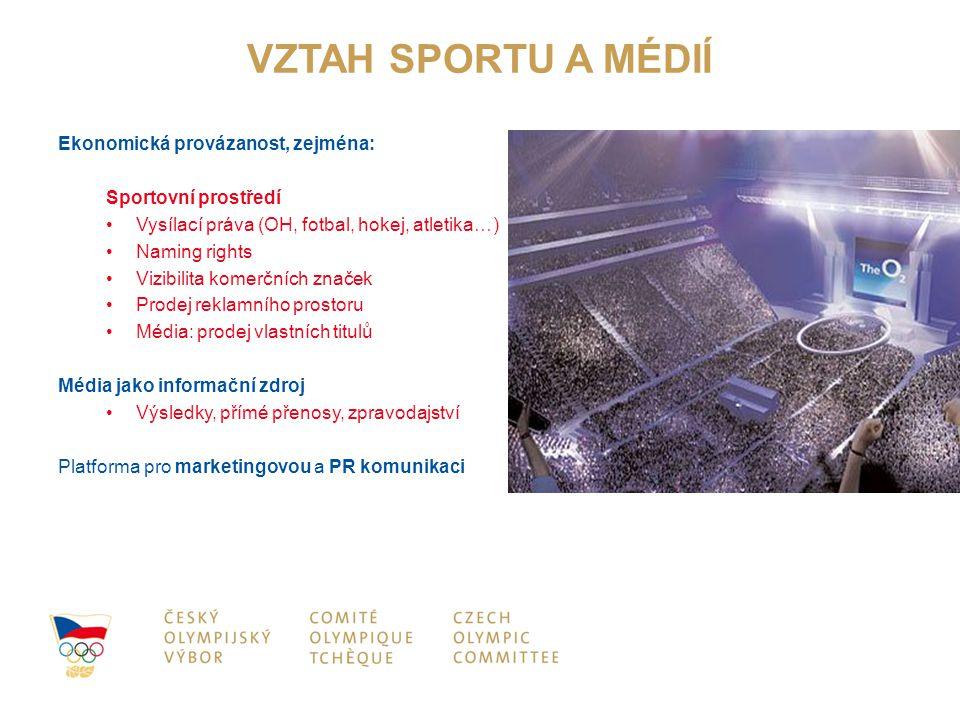 VZTAH SPORTU A MÉDIÍ Ekonomická provázanost, zejména: Sportovní prostředí Vysílací práva (OH, fotbal, hokej, atletika…) Naming rights Vizibilita komer