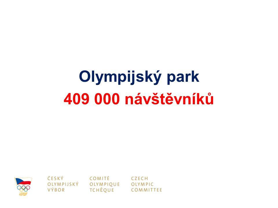 Olympijský park 409 000 návštěvníků