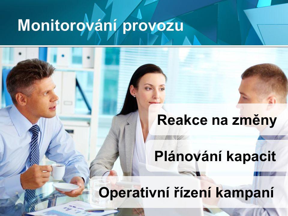 Operativní řízení kampaní Reakce na změny Plánování kapacit
