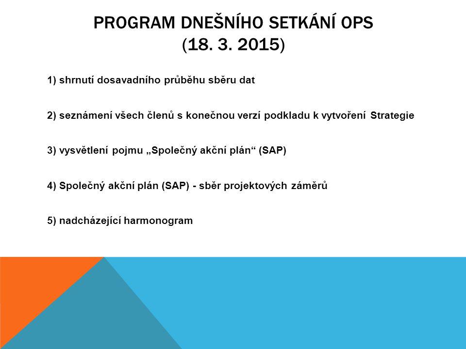 SHRNUTÍ DOSAVADNÍHO PRŮBĚHU SBĚRU DAT -květen - červen 2014 - analýza stávajících strategických dokumentů -září - říjen 2014 - setkání v rámci tzv.