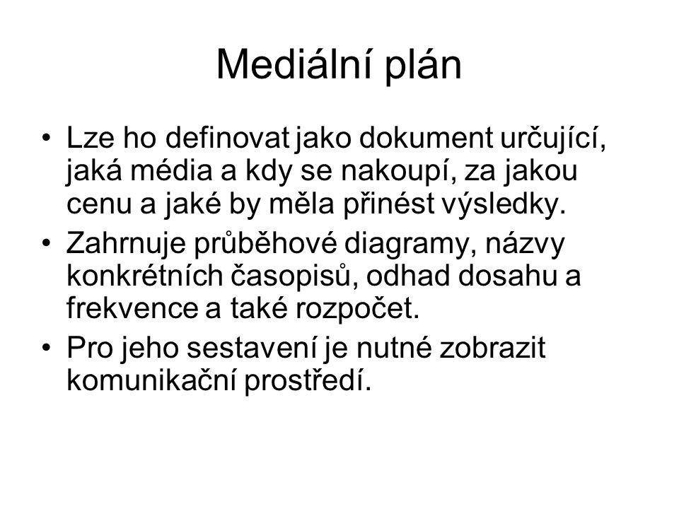 Mediální plán Lze ho definovat jako dokument určující, jaká média a kdy se nakoupí, za jakou cenu a jaké by měla přinést výsledky. Zahrnuje průběhové