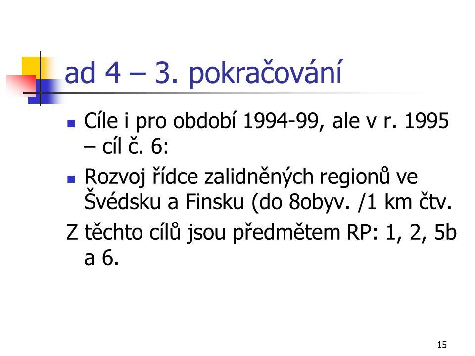 15 ad 4 – 3. pokračování Cíle i pro období 1994-99, ale v r. 1995 – cíl č. 6: Rozvoj řídce zalidněných regionů ve Švédsku a Finsku (do 8obyv. /1 km čt