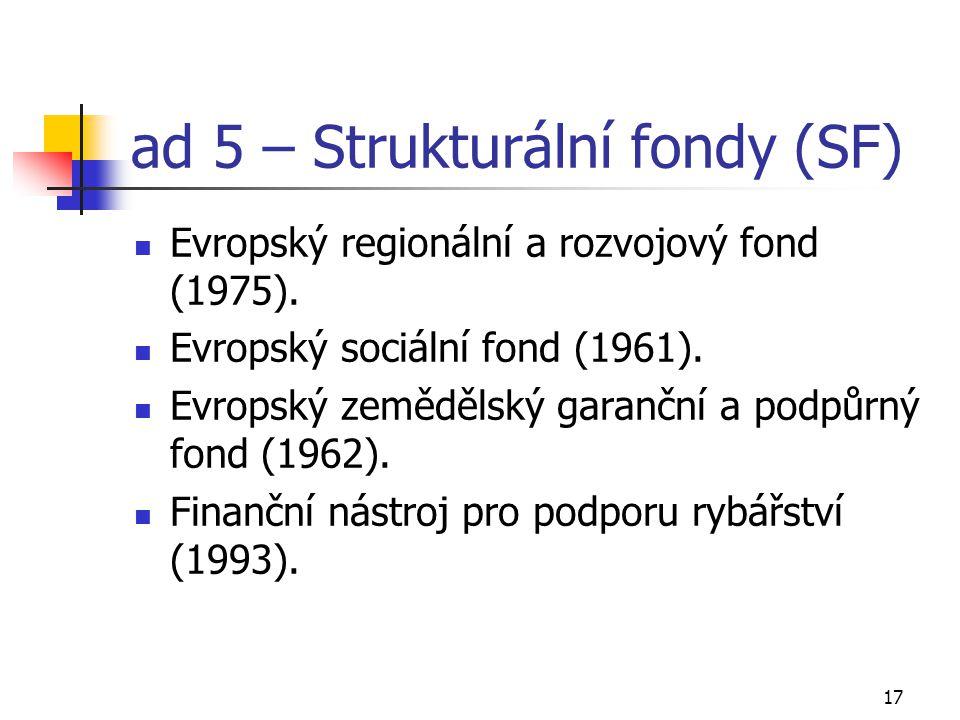 17 ad 5 – Strukturální fondy (SF) Evropský regionální a rozvojový fond (1975). Evropský sociální fond (1961). Evropský zemědělský garanční a podpůrný