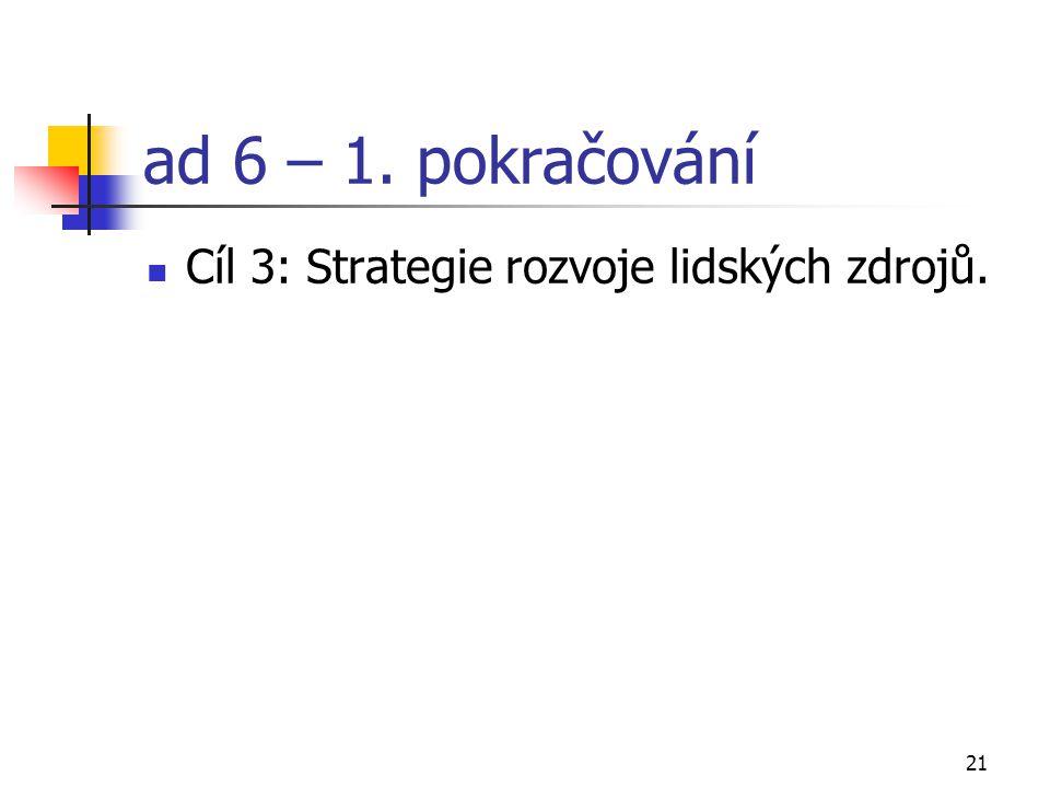 21 ad 6 – 1. pokračování Cíl 3: Strategie rozvoje lidských zdrojů.