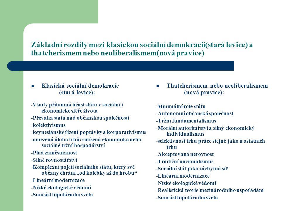 """Základní rozdíly mezi klasickou sociální demokracií(stará levice) a thatcherismem nebo neoliberalismem(nová pravice) Klasická sociální demokracie (stará levice): - Všudy přítomná účast státu v sociální i ekonomické sféře života -Převaha státu nad občanskou společností -kolektivismus -keynesiánské řízení poptávky a korporativismus -omezená úloha trhů: smíšená ekonomika nebo sociálně tržní hospodářství -Plná zaměstnanost -Silné rovnostářství -Komplexní pojetí sociálního státu, který své občany chrání """"od kolébky až do hrobu -Lineární modernizace -Nízké ekologické vědomí -Součást bipolárního světa Thatcherismem nebo neoliberalismem (nová pravice): - Minimální role státu -Autonomní občanská společnost -Tržní fundamentalismus -Morální autoritářství a silný ekonomický individualismus -selektivnost trhu práce stejně jako u ostatních trhů -Akceptovaná nerovnost -Tradiční nacionalismus -Sociální stát jako záchytná síť -Lineární modernizace -Nízké ekologické vědomí -Realistická teorie mezinárodního uspořádání -Součást bipolárního světa"""