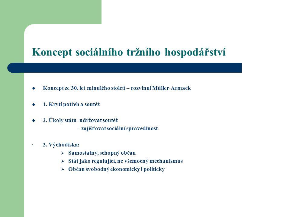 Koncept sociálního tržního hospodářství Koncept ze 30.