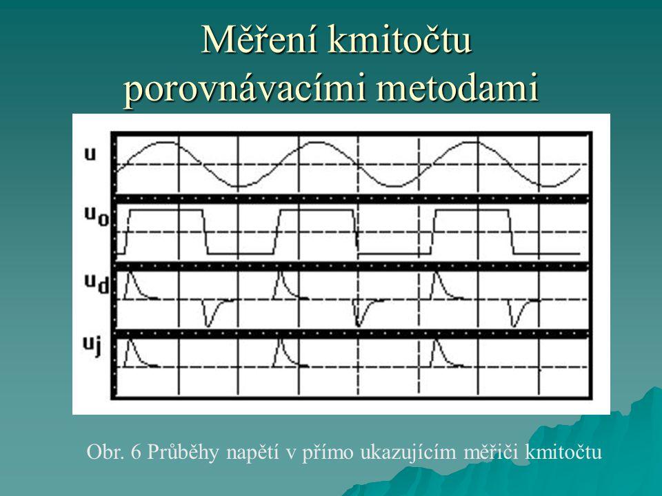 Měření kmitočtu porovnávacími metodami Měření kmitočtu porovnávacími metodami Obr. 6 Průběhy napětí v přímo ukazujícím měřiči kmitočtu