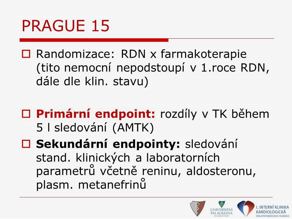 PRAGUE 15  Randomizace: RDN x farmakoterapie (tito nemocní nepodstoupí v 1.roce RDN, dále dle klin. stavu)  Primární endpoint: rozdíly v TK během 5