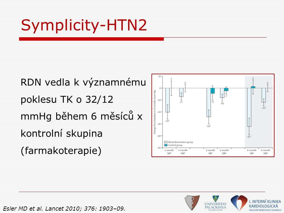Symplicity-HTN2 RDN vedla k významnému poklesu TK o 32/12 mmHg během 6 měsíců x kontrolní skupina (farmakoterapie) Esler MD et al. Lancet 2010; 376: 1