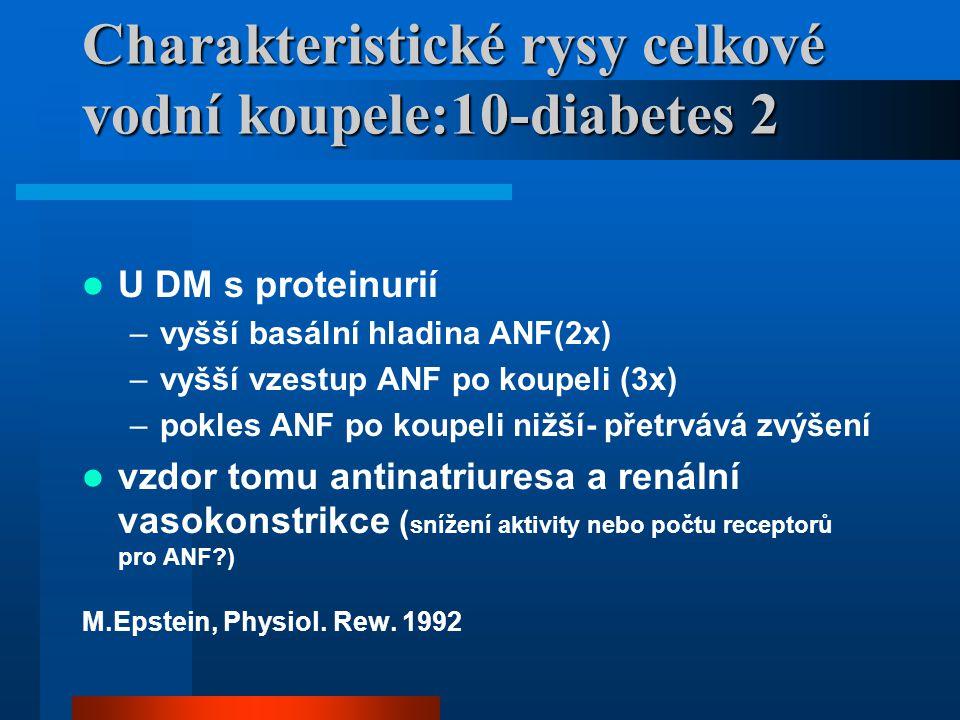 Charakteristické rysy celkové vodní koupele:10-diabetes 2 U DM s proteinurií –vyšší basální hladina ANF(2x) –vyšší vzestup ANF po koupeli (3x) –pokles