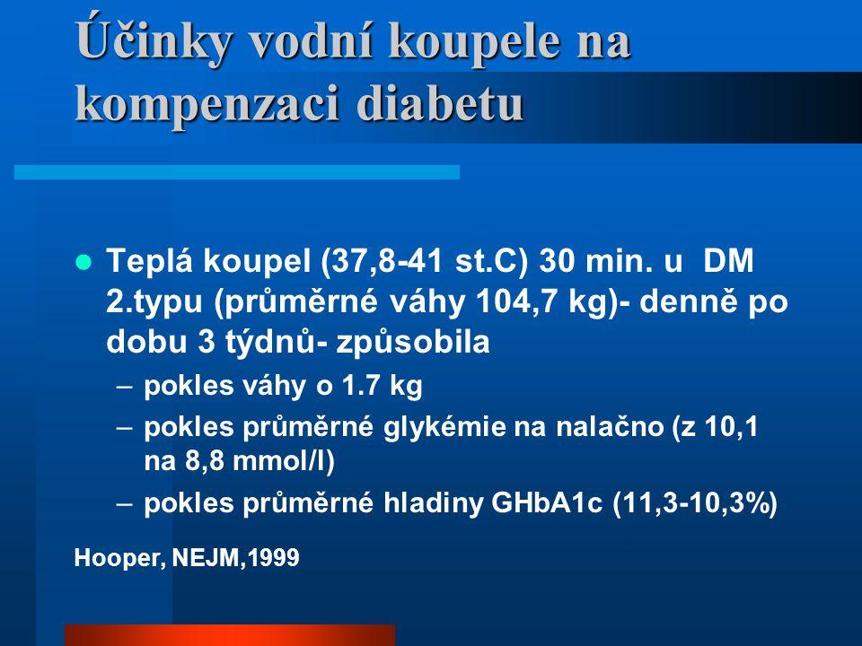 Účinky vodní koupele na kompenzaci diabetu Teplá koupel (37,8-41 st.C) 30 min. u DM 2.typu (průměrné váhy 104,7 kg)- denně po dobu 3 týdnů- způsobila