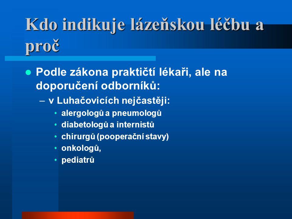 Kdo indikuje lázeňskou léčbu a proč Podle zákona praktičtí lékaři, ale na doporučení odborníků: –v Luhačovicích nejčastěji: alergologů a pneumologů di