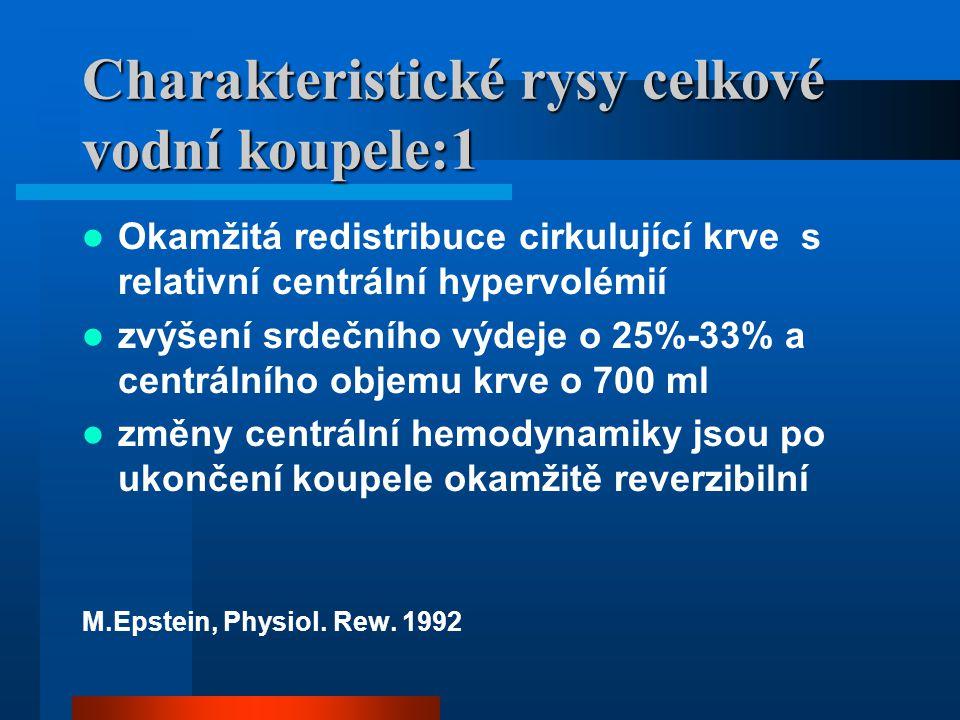 Charakteristické rysy celkové vodní koupele:2 Koupelí indukovaná centrální hypervolémie je asociovaná s význačnou a pokračující natriuresou a diuresou a tyto změny jsou okamžitě reverzibilní po ukončení koupele hemodynamické a renální efekty koupele jsou velikostně stejné jako po aplikaci solného roztoku (2l/2h) M.Epstein, Physiol.