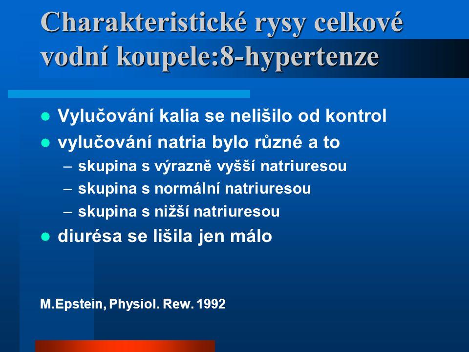Charakteristické rysy celkové vodní koupele:8-hypertenze Vylučování kalia se nelišilo od kontrol vylučování natria bylo různé a to –skupina s výrazně