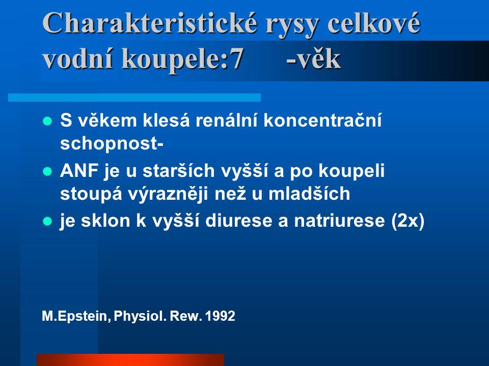 Charakteristické rysy celkové vodní koupele:9-diabetes 1 Charakteristické rysy celkové vodní koupele:9-diabetes 1 Koupel u diabetiků s mikroalbuminurií vyvolává menší natriuresu než u zdravých i když je hladina ANF zvýšená (hyposensitivita kanálku na inhibiční efekt ANF na reabsorpci Na?) M.Epstein, Physiol.