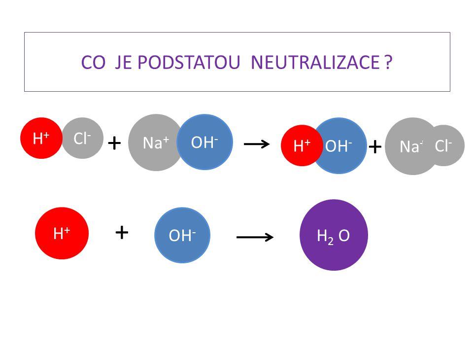 CO JE PODSTATOU NEUTRALIZACE ? OH - Na + Cl - H+H+ Na + Cl - H+H+ OH - + + H+H+ H 2 O +