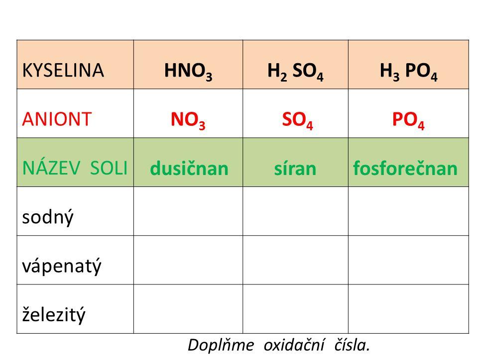 KYSELINAHNO 3 H 2 SO 4 H 3 PO 4 ANIONTNO 3 SO 4 PO 4 NÁZEV SOLI sodný vápenatý železitý Doplňme oxidační čísla. dusičnansíranfosforečnan