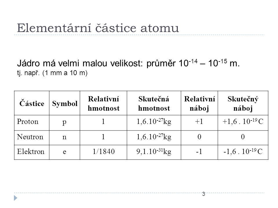 Elementární částice atomu ČásticeSymbol Relativní hmotnost Skutečná hmotnost Relativní náboj Skutečný náboj Protonp11,6.10 -27 kg+1+1,6.