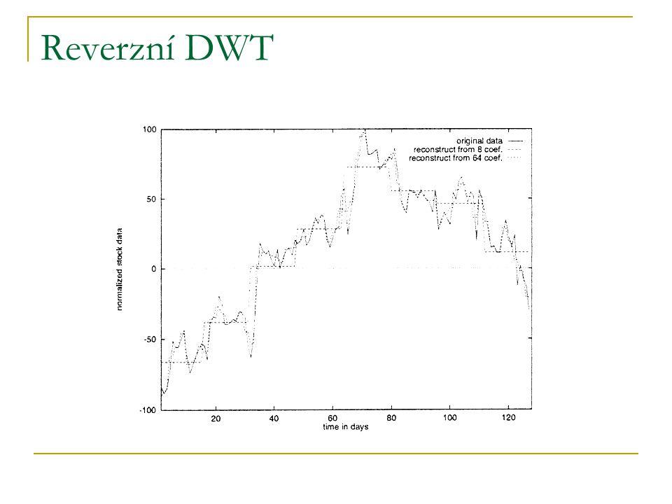 Reverzní DWT