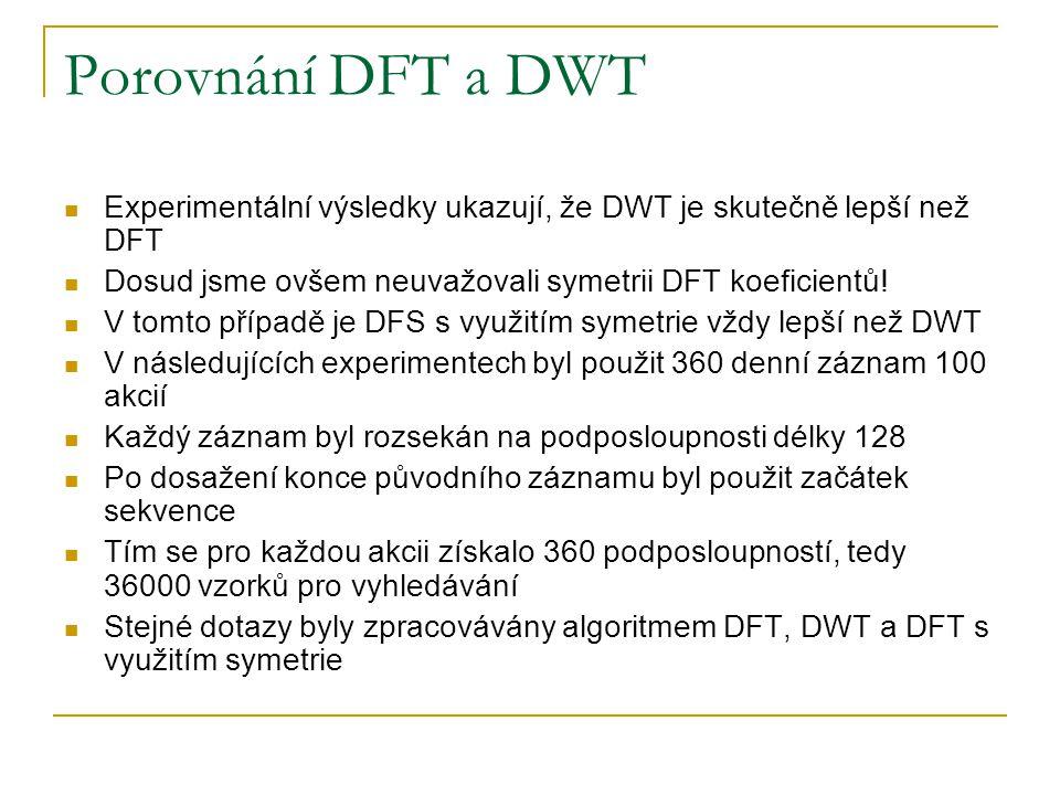 Porovnání DFT a DWT Experimentální výsledky ukazují, že DWT je skutečně lepší než DFT Dosud jsme ovšem neuvažovali symetrii DFT koeficientů.