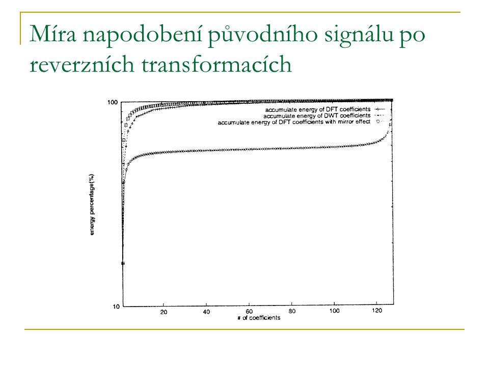 Míra napodobení původního signálu po reverzních transformacích