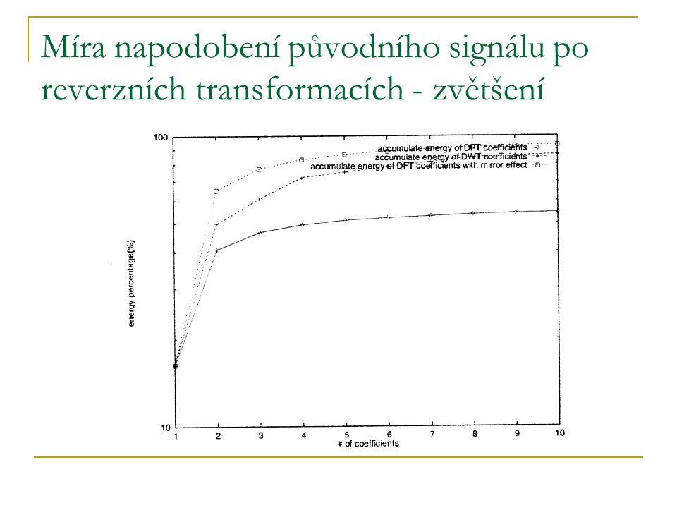 Míra napodobení původního signálu po reverzních transformacích - zvětšení