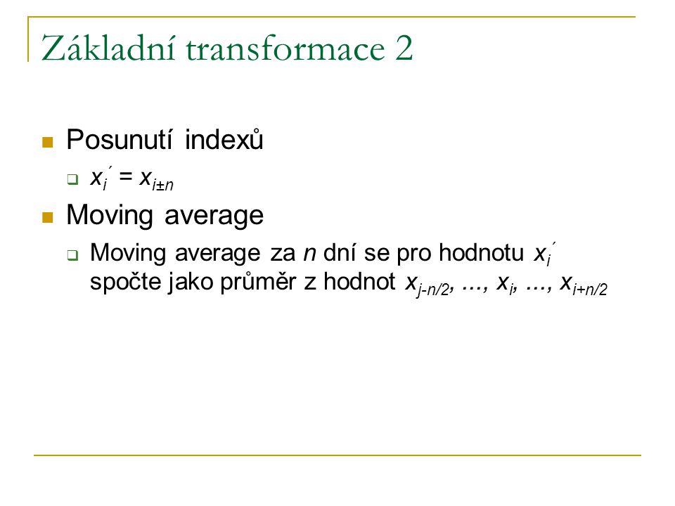 Základní transformace 2 Posunutí indexů  x i ´ = x i±n Moving average  Moving average za n dní se pro hodnotu x i ´ spočte jako průměr z hodnot x j-n/2,..., x i,..., x i+n/2