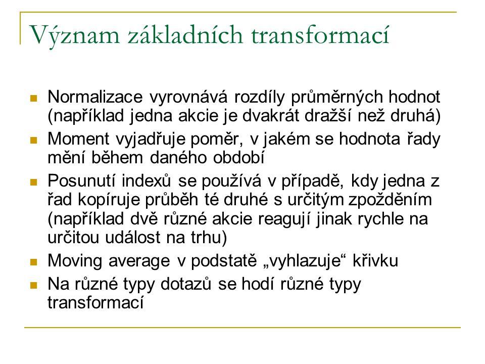 Význam základních transformací Normalizace vyrovnává rozdíly průměrných hodnot (například jedna akcie je dvakrát dražší než druhá) Moment vyjadřuje po