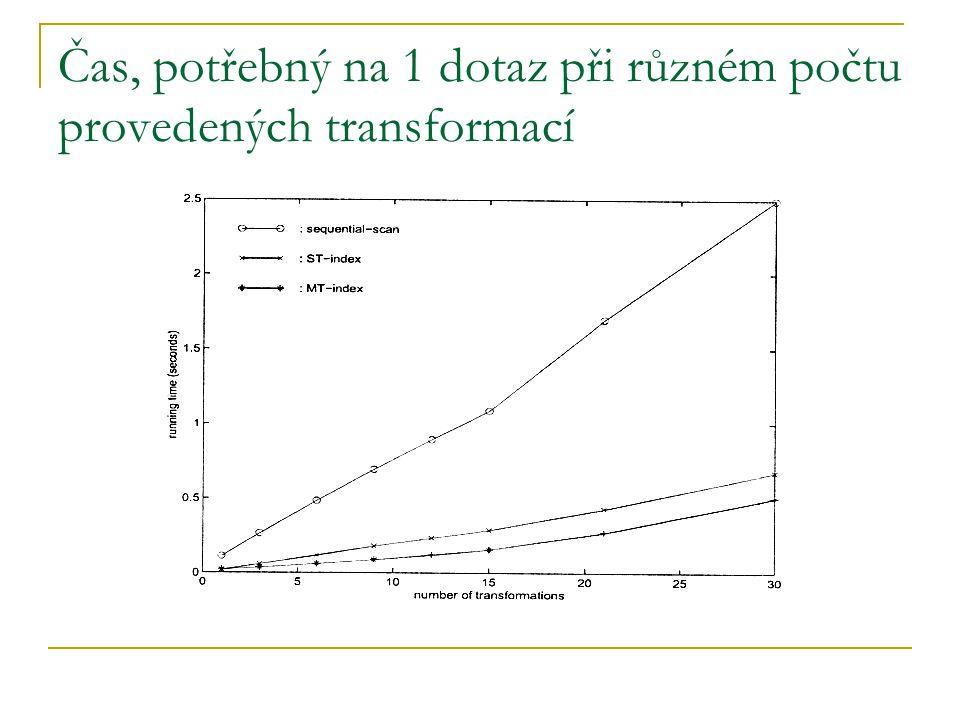 Čas, potřebný na 1 dotaz při různém počtu provedených transformací