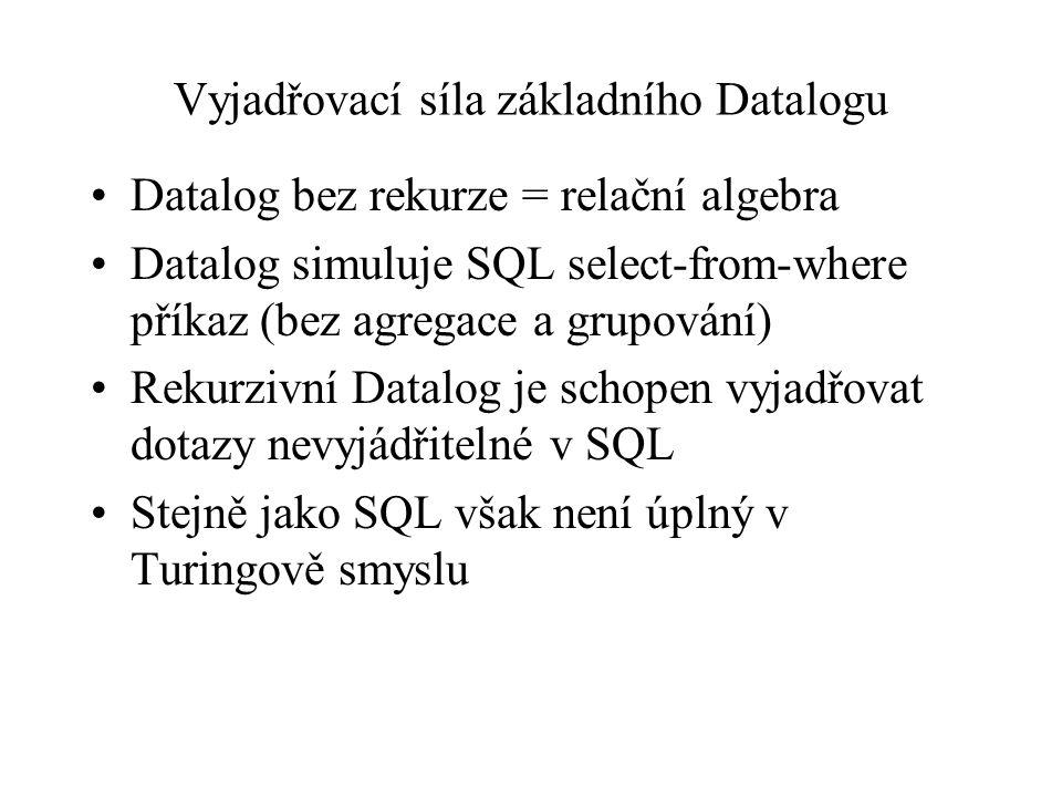 Vyjadřovací síla základního Datalogu Datalog bez rekurze = relační algebra Datalog simuluje SQL select-from-where příkaz (bez agregace a grupování) Rekurzivní Datalog je schopen vyjadřovat dotazy nevyjádřitelné v SQL Stejně jako SQL však není úplný v Turingově smyslu