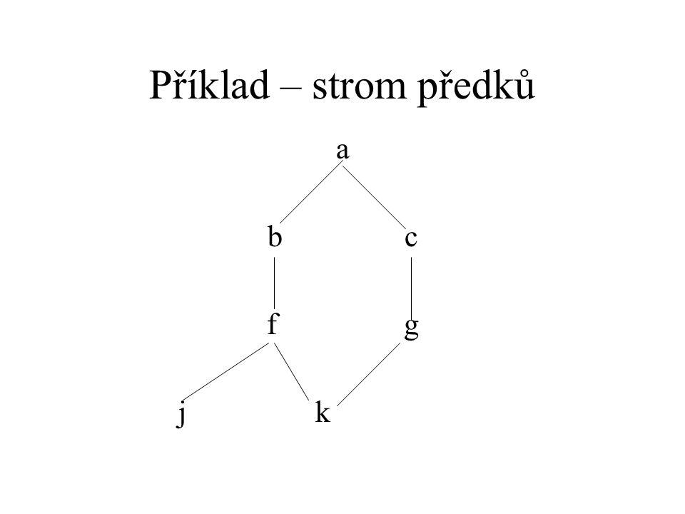 Příklad – strom předků abcfgjkabcfgjk