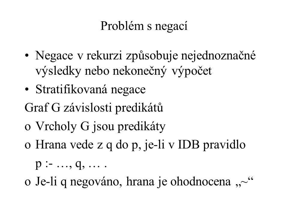 Problém s negací Negace v rekurzi způsobuje nejednoznačné výsledky nebo nekonečný výpočet Stratifikovaná negace Graf G závislosti predikátů oVrcholy G jsou predikáty oHrana vede z q do p, je-li v IDB pravidlo p :- …, q, ….