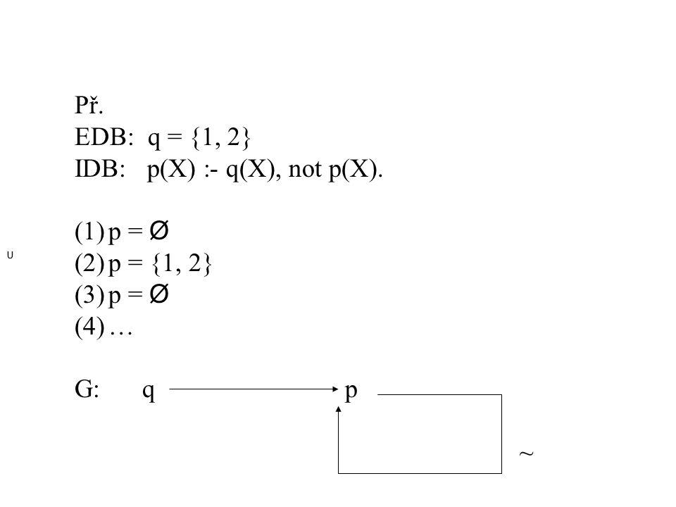 UU Př. EDB: q = {1, 2} IDB: p(X) :- q(X), not p(X). (1)p = Ø (2)p = {1, 2} (3)p = Ø (4)… G:qp ~