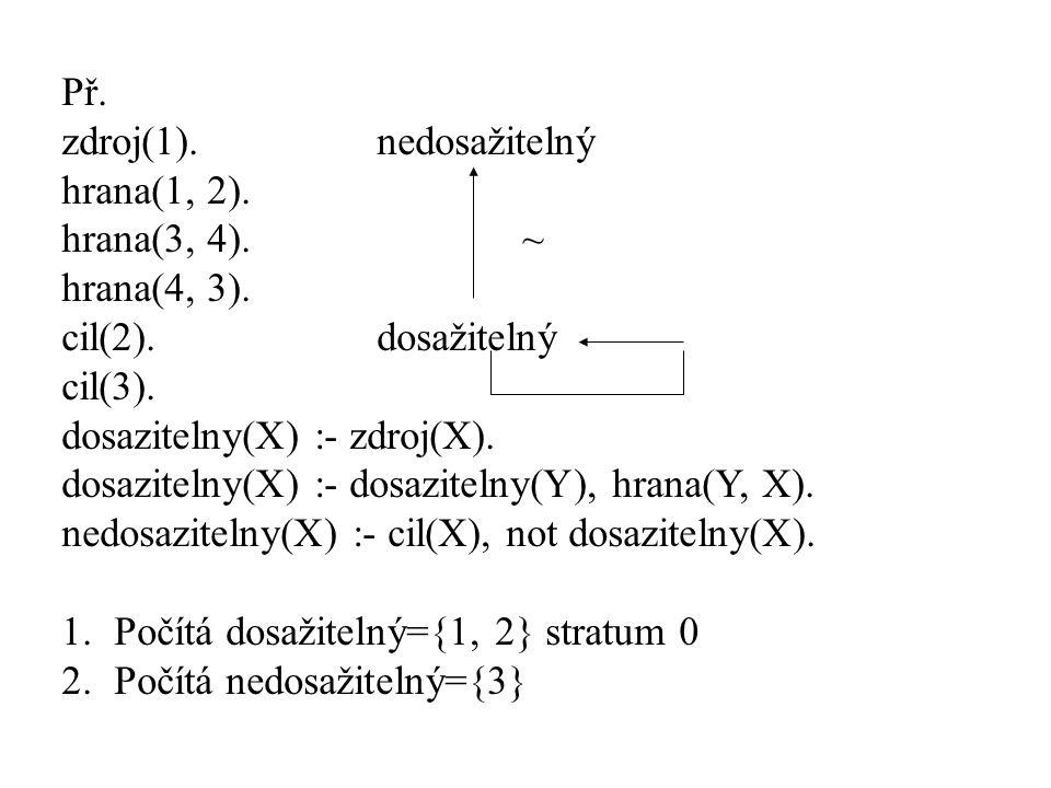 Př. zdroj(1).nedosažitelný hrana(1, 2). hrana(3, 4). ~ hrana(4, 3). cil(2).dosažitelný cil(3). dosazitelny(X) :- zdroj(X). dosazitelny(X) :- dosazitel