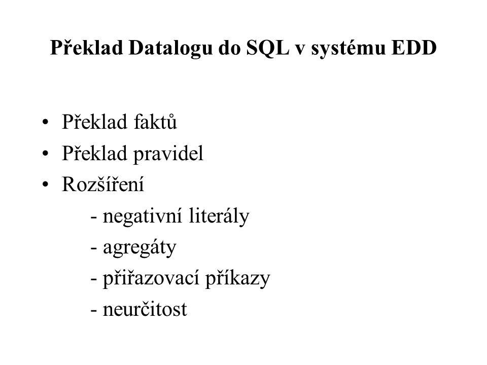 Překlad Datalogu do SQL v systému EDD Překlad faktů Překlad pravidel Rozšíření - negativní literály - agregáty - přiřazovací příkazy - neurčitost