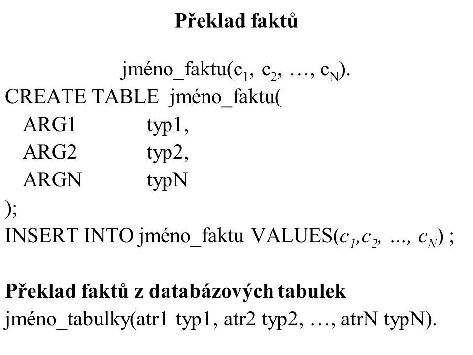 Překlad faktů jméno_faktu(c 1, c 2, …, c N ).